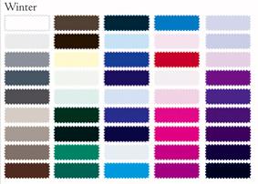 Mitkä värit sopivat keskenään